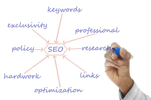 How to Get Your Blog Indexed in Search Engines Instantly