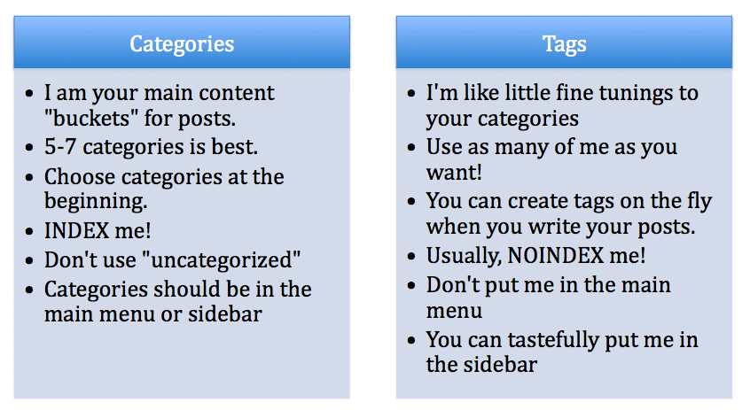 categories-vs-tags-index-or-no-index-explanation-by-moz
