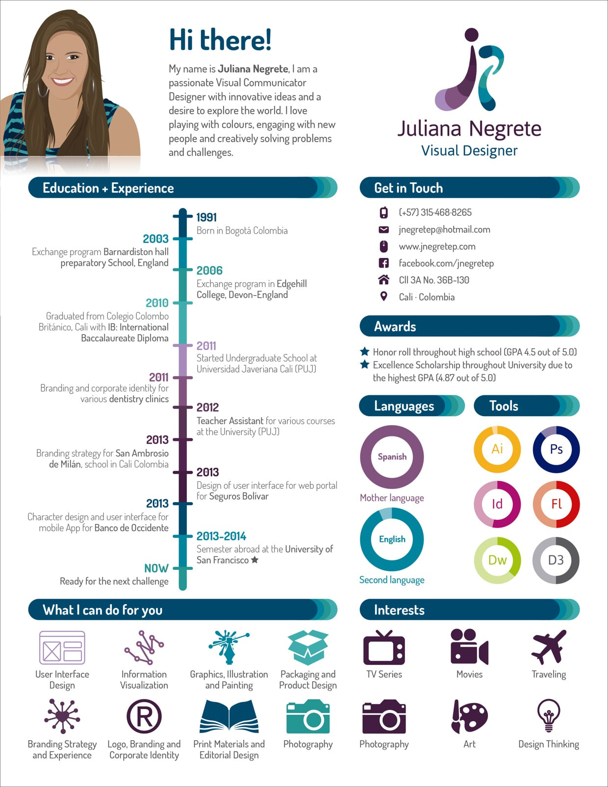 Amazing Graphic Design Resume Templates To Win Jobs