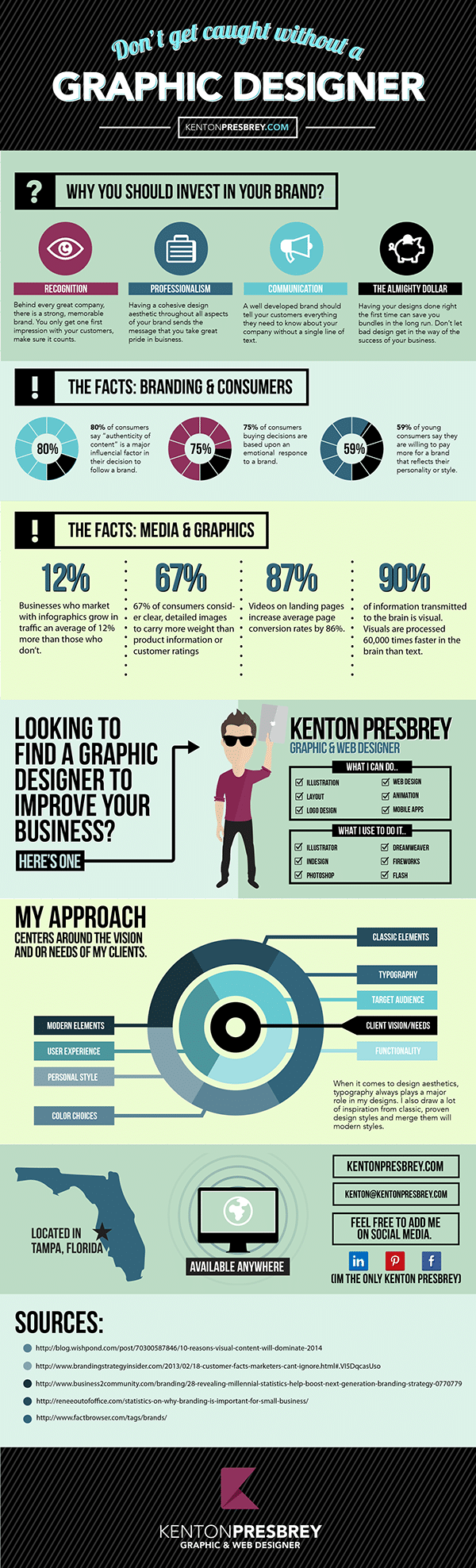 Graphic Designer Self Promotion Infographic Template