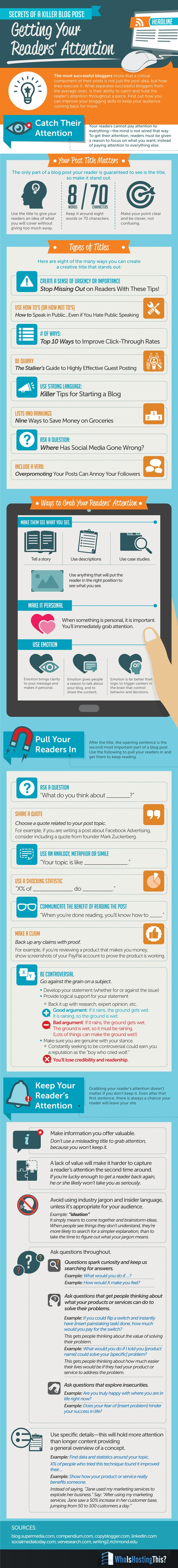 How to Grab Your Readers Attention ? - Secrets of A Killer Post