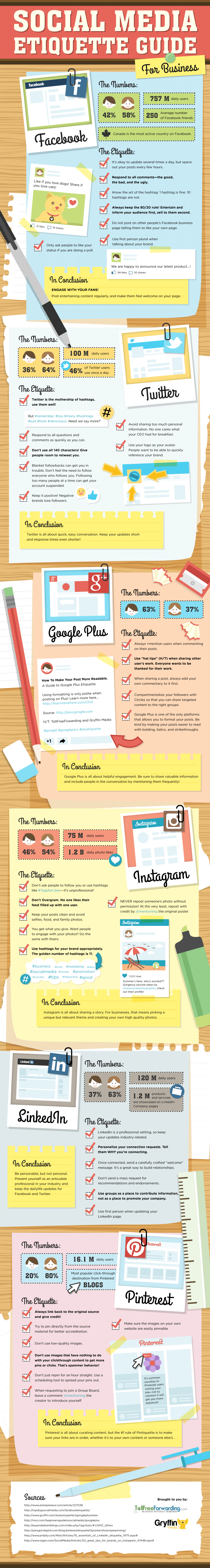 38+ Effective Social Media Etiquette Tips for Business Owners