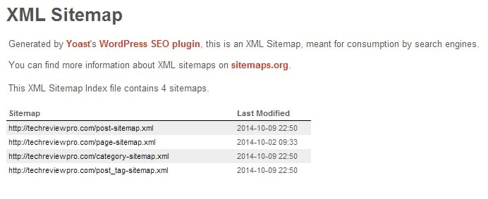 WordPress Sitemap Created by WordPress SEO by Yoast Plugin