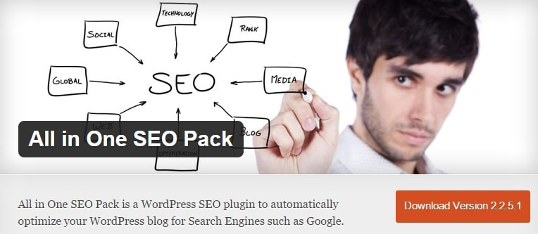 All in One SEO Pack is Best WordPress SEO Plugin for Beginners