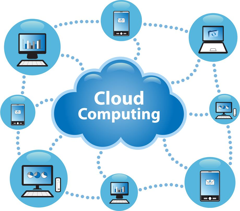 Advantages Of Cloud Computing Is Cloud Based Solution