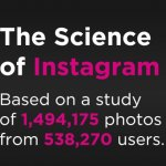 How to Get More Followers on Instagram for Free - Scientific tips for Getting More Likes and Comments on Instagram