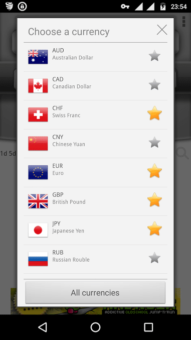 currency converter for android - easy currency converter app for Android - currency exchange app