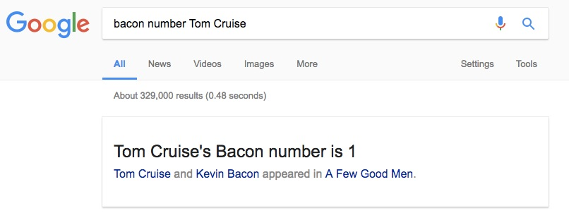 Google Search Tips and Tricks - Check Bacon Number
