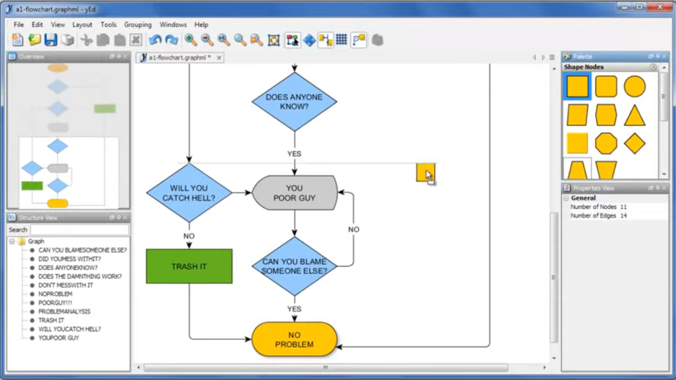 YED - visio alternatives for Windows - Best Alternatives to Visio - Free Visio Alternatives Diagramming Software