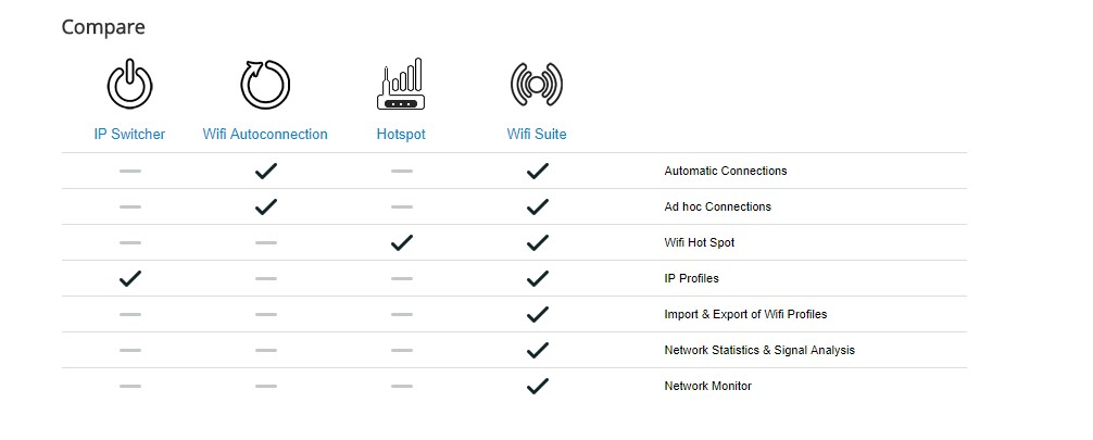 maxidix suite - Connectify Alternatives Best WiFi Hotspot Software for PC