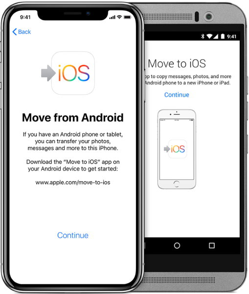 Move Android Files to iOS - Move to iOS App for Sharing Android Files to iPhone